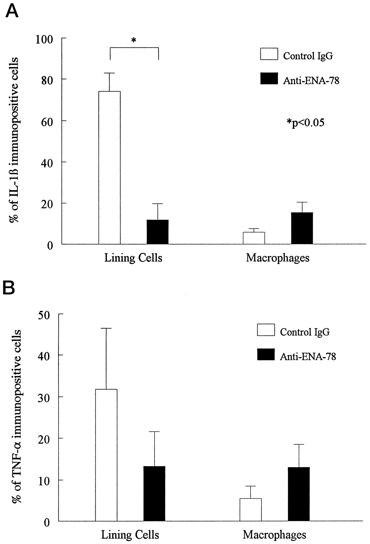 role of anti mcv in arthritis Citbip is a newly described acpa target that may play a pro-inflammatory role in arthritis citrullinated bip in rheumatoid arthritis of anti-mcv antibodies in.