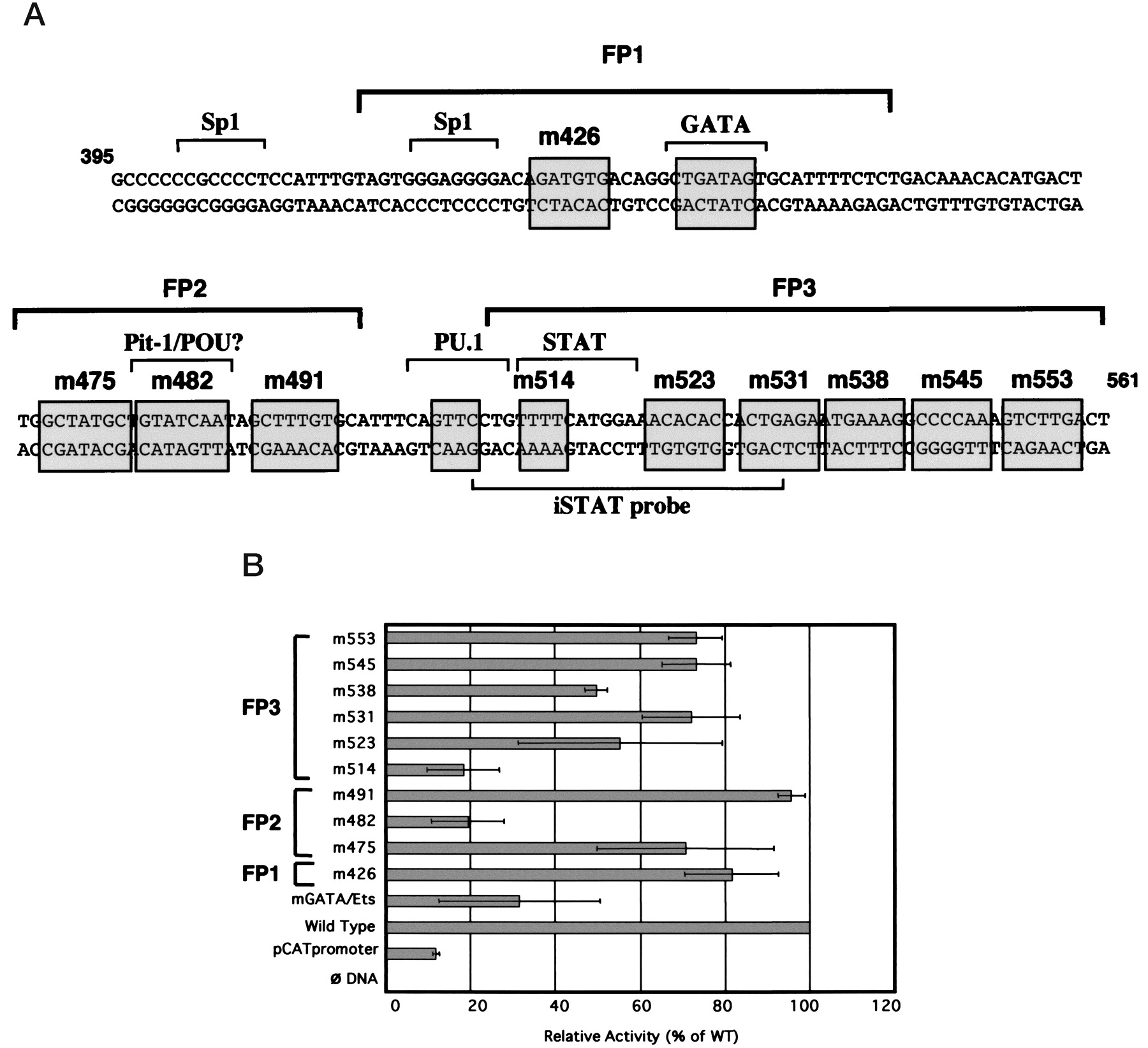 An Intron Transcriptional Enhancer Element Regulates Il 4 Gene Locus 1995 Toyota Avalon Fuse Box Diagram Download Figure