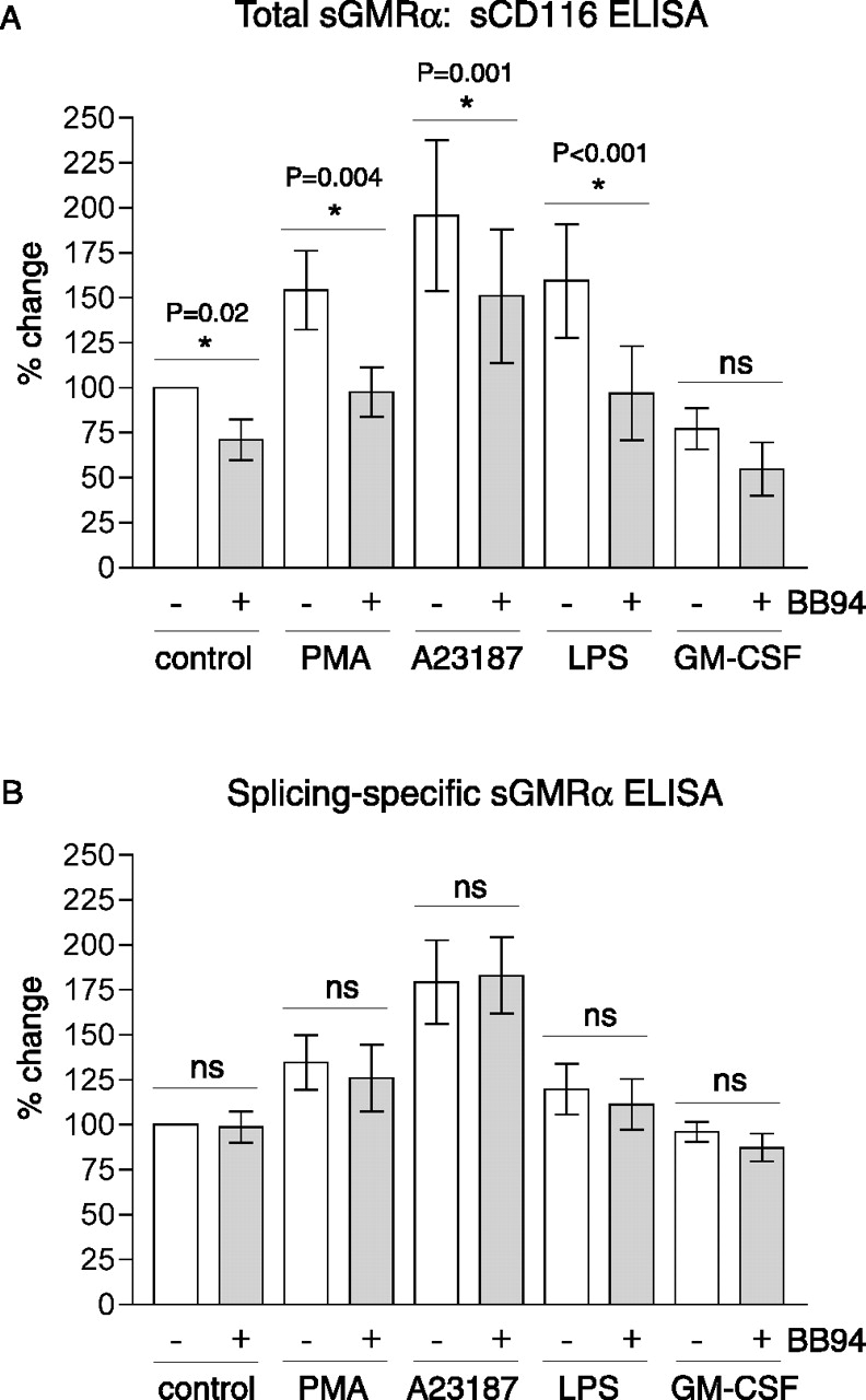 2ec9834813d6 Granulocyte-Macrophage Colony-Stimulating Factor (GM-CSF) and ...
