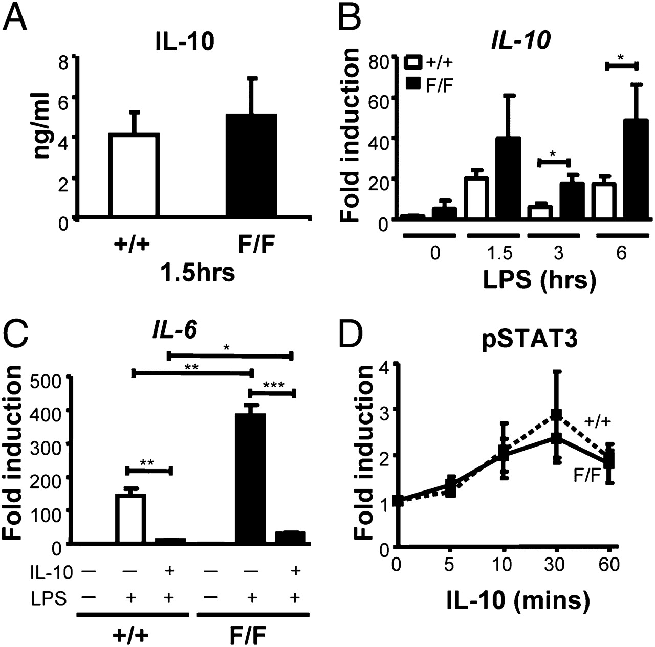 Il 6 Trans Signaling Modulates Tlr4 Dependent Inflammatory Responses Of Series Circuits Whereby Components Share The Same Current Download Figure Open In New Tab