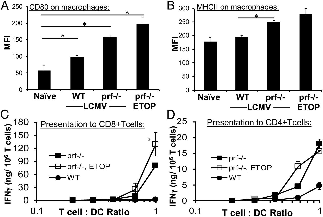 macrophage activation syndrome treatment