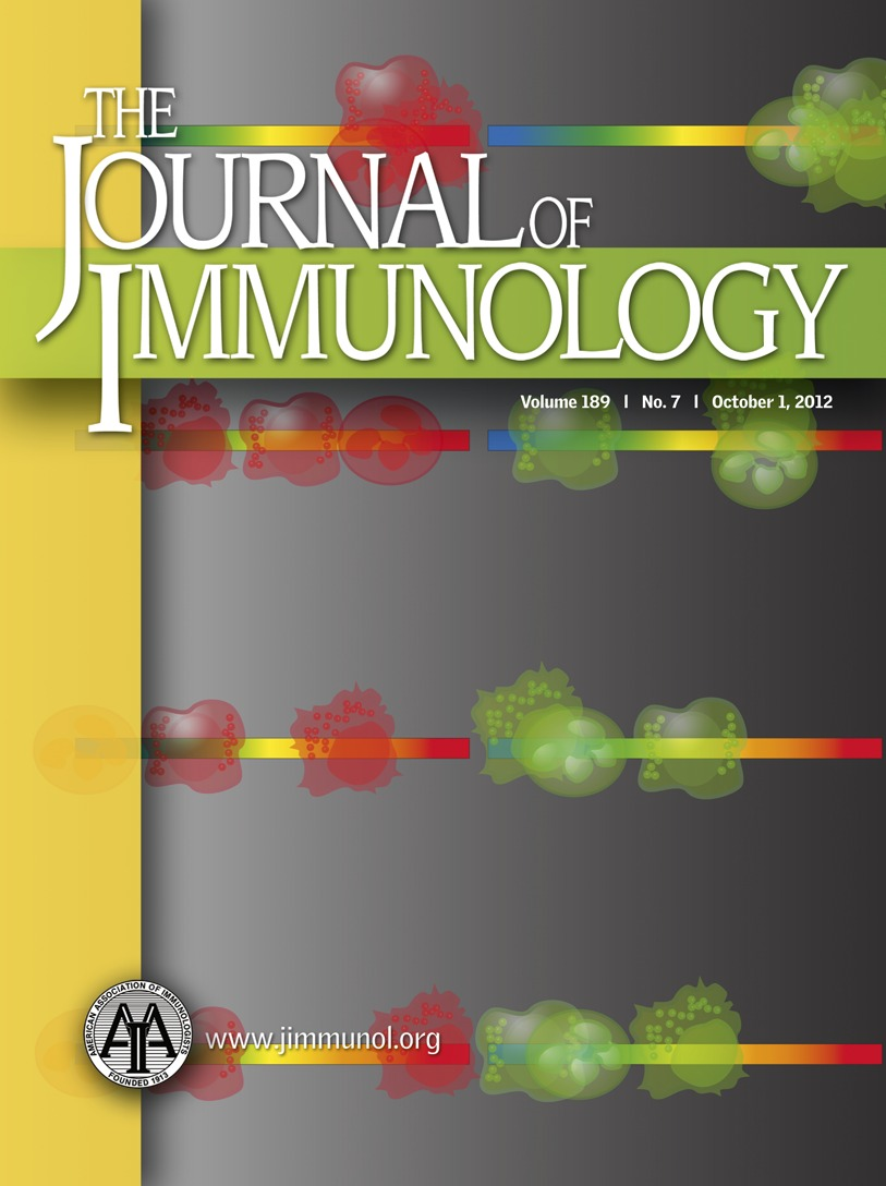 Inducible IL-33 Expression by Mast Cells Is Regulated by a Calcium