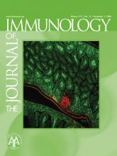The Journal of Immunology: 177 (11)