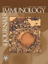 The Journal of Immunology: 177 (6)