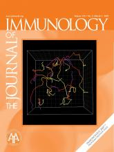 The Journal of Immunology: 178 (5)