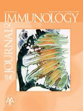 The Journal of Immunology: 179 (10)