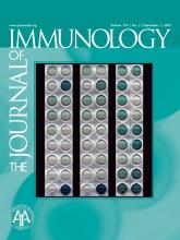 The Journal of Immunology: 179 (5)