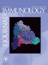 The Journal of Immunology: 180 (7)
