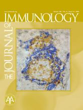 The Journal of Immunology: 180 (8)