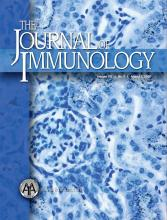 The Journal of Immunology: 181 (3)