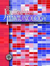 The Journal of Immunology: 181 (7)