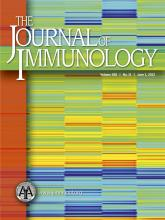 The Journal of Immunology: 188 (11)