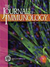 The Journal of Immunology: 188 (12)