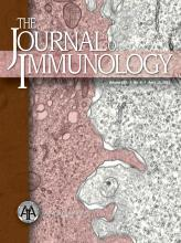 The Journal of Immunology: 188 (8)