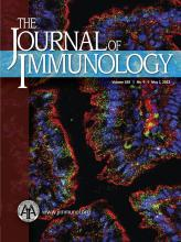 The Journal of Immunology: 188 (9)