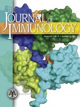 The Journal of Immunology: 189 (10)