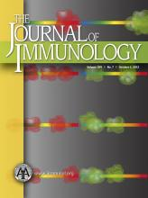 The Journal of Immunology: 189 (7)