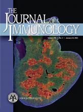 The Journal of Immunology: 190 (2)