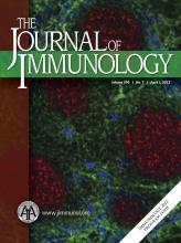 The Journal of Immunology: 190 (7)