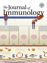 The Journal of Immunology: 195 (12)