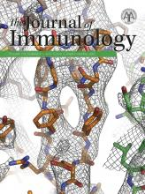 The Journal of Immunology: 197 (1)