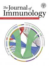 The Journal of Immunology: 198 (5)
