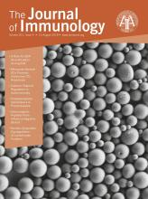 The Journal of Immunology: 201 (4)