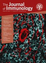 The Journal of Immunology: 202 (1)