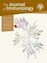 The Journal of Immunology: 202 (10)