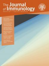 The Journal of Immunology: 203 (7)