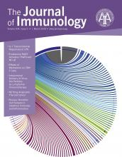 The Journal of Immunology: 204 (5)