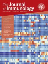 The Journal of Immunology: 206 (1)