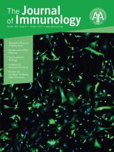 The Journal of Immunology: 206 (8)