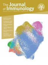 The Journal of Immunology: 207 (5)
